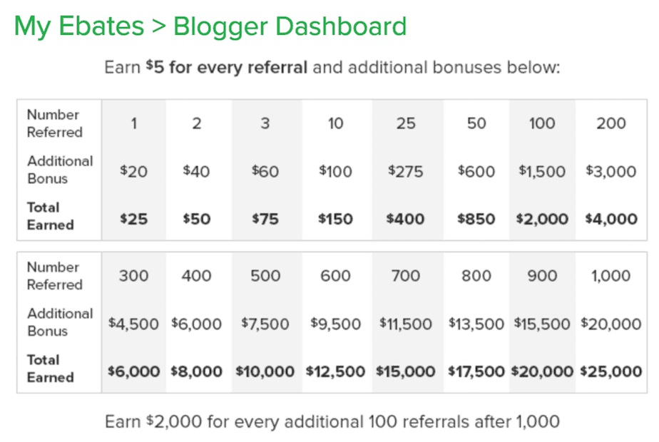 ebates-referral-program