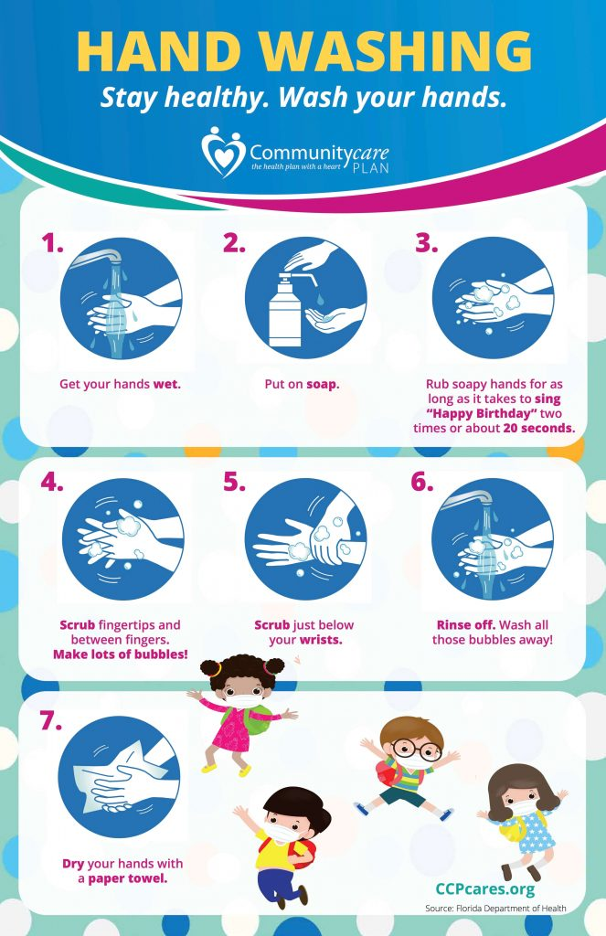 Free Printable Wash Your Hands Sign